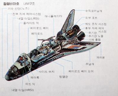미 우주선 컬롬비아호 발사