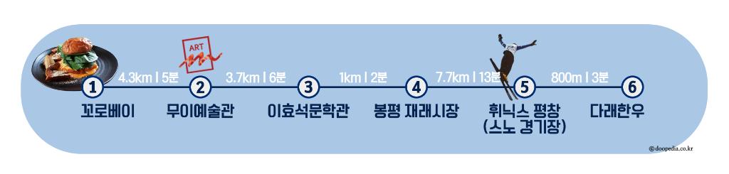 평창)여행코스_경로표시_봉평면(워터마크O).png