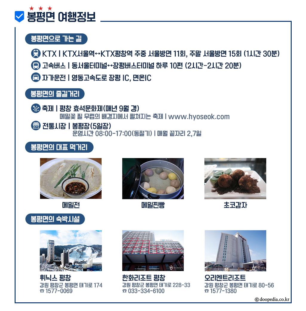 평창)상세페이지_정보안내영역_봉평면(워터마크O).png