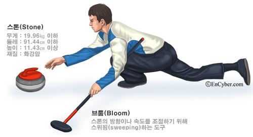 컬링_선수.jpg