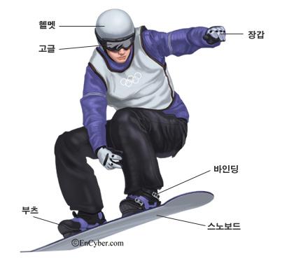 스노보드_선수.jpg